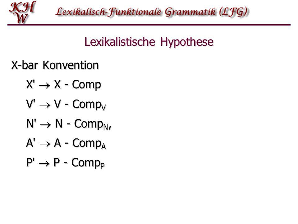 Lexikalistische Hypothese X-bar Konvention X X Comp V V Comp V N N Comp N, A A Comp A P P Comp P