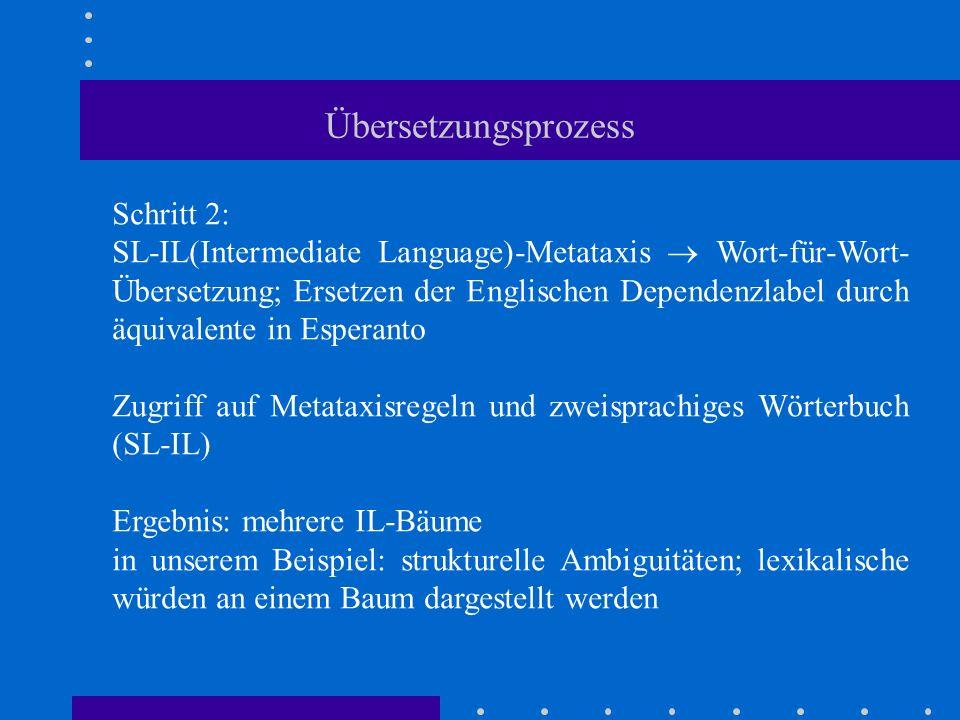 Übersetzungsprozess Schritt 2: SL-IL(Intermediate Language)-Metataxis Wort-für-Wort- Übersetzung; Ersetzen der Englischen Dependenzlabel durch äquival