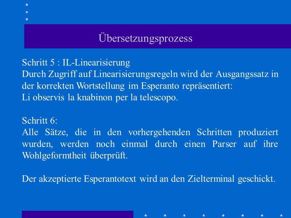 Übersetzungsprozess Schritt 5 : IL-Linearisierung Durch Zugriff auf Linearisierungsregeln wird der Ausgangssatz in der korrekten Wortstellung im Esper