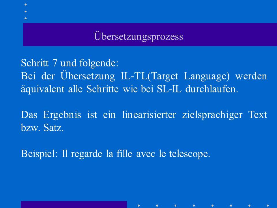 Übersetzungsprozess Schritt 7 und folgende: Bei der Übersetzung IL-TL(Target Language) werden äquivalent alle Schritte wie bei SL-IL durchlaufen. Das