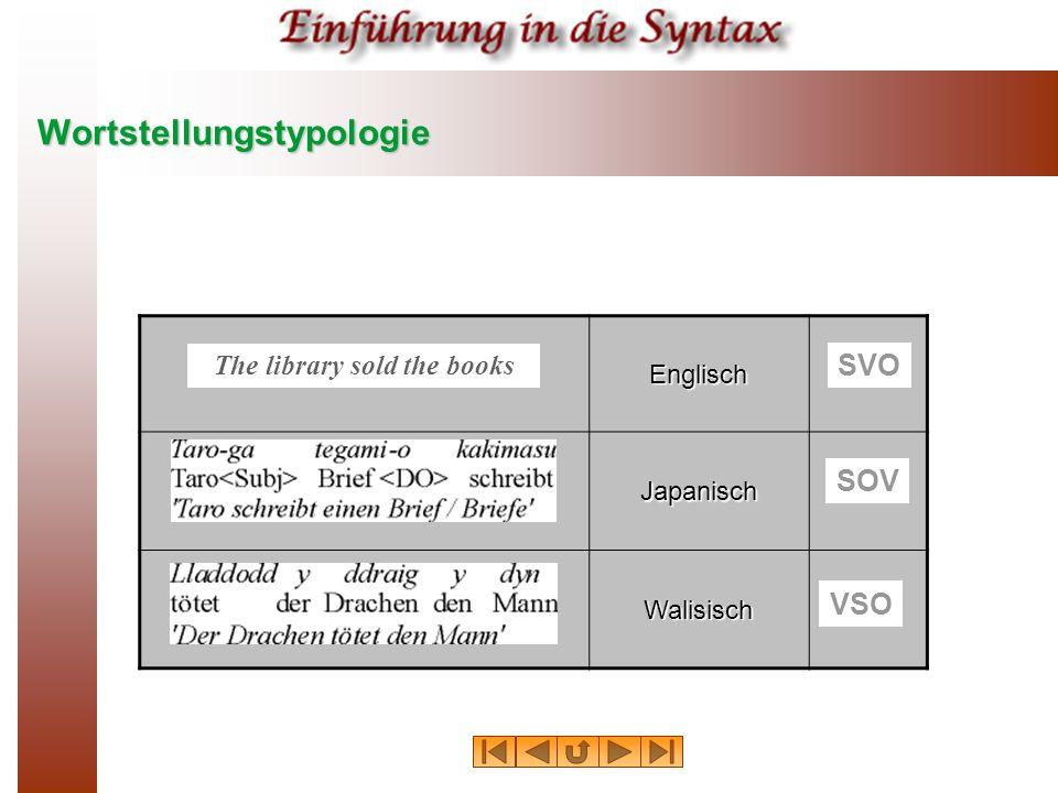 Wortstellungstypologie Englisch Japanisch Walisisch The library sold the books SVO SOV VSO