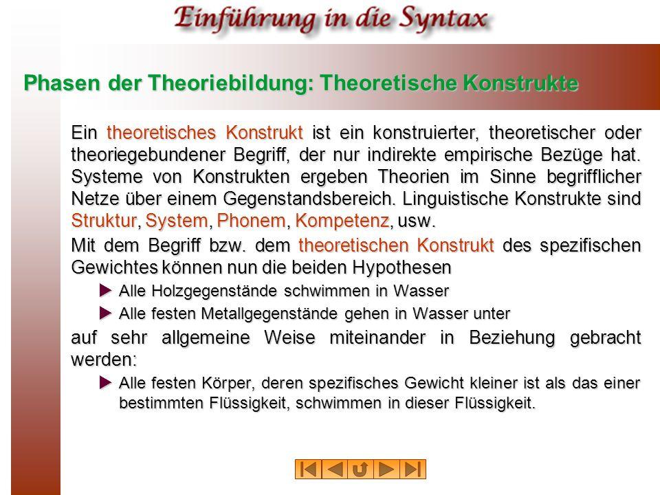 Phasen der Theoriebildung: Theoretische Konstrukte Ein theoretisches Konstrukt ist ein konstruierter, theoretischer oder theoriegebundener Begriff, de