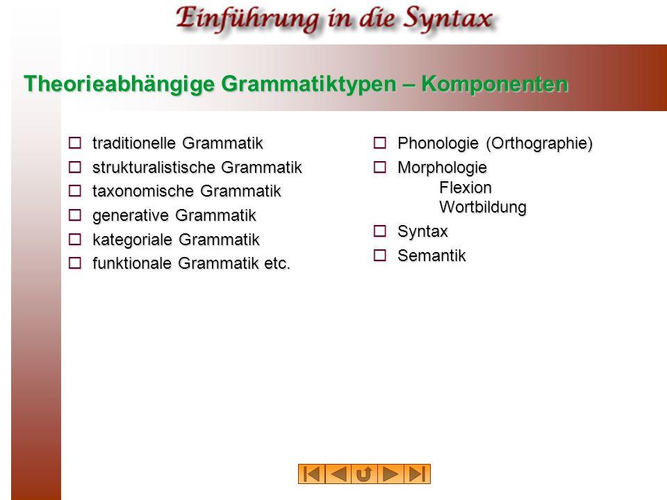 Theorieabhängige Grammatiktypen – Komponenten traditionelle Grammatik traditionelle Grammatik strukturalistische Grammatik strukturalistische Grammati