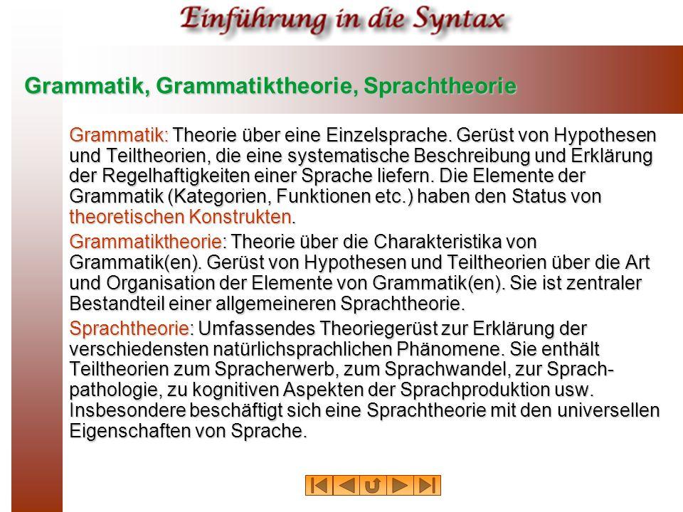 Grammatik, Grammatiktheorie, Sprachtheorie Grammatik: Theorie über eine Einzelsprache. Gerüst von Hypothesen und Teiltheorien, die eine systematische