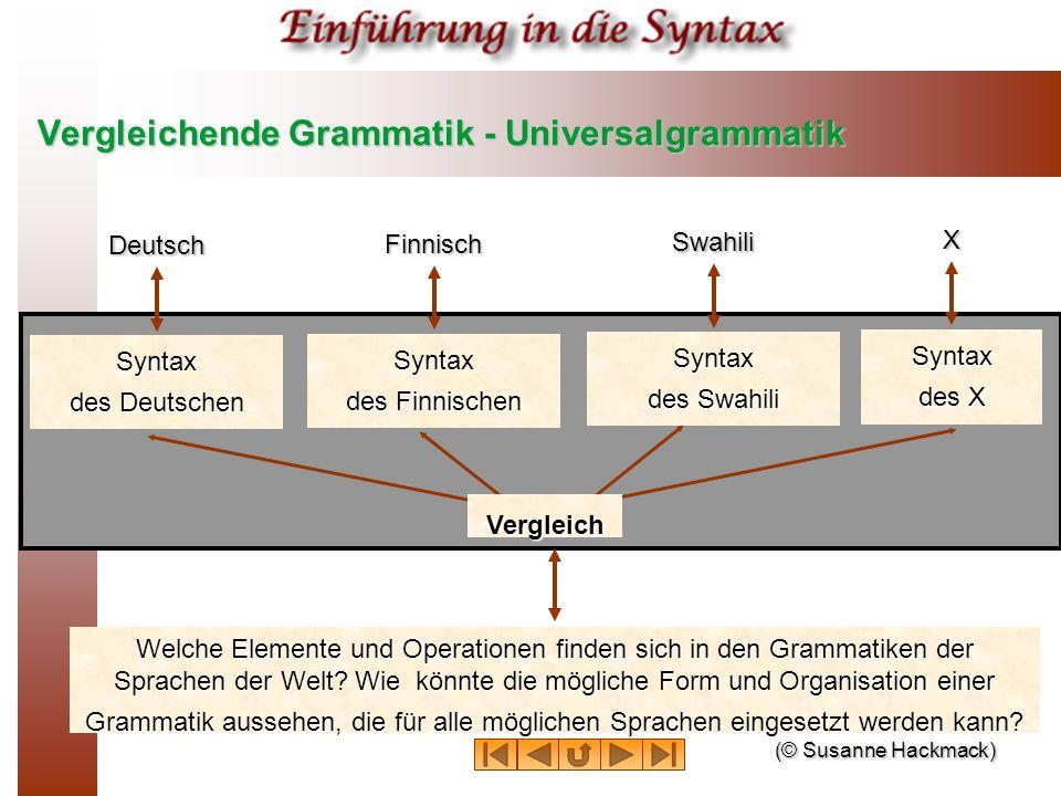 Vergleichende Grammatik - Universalgrammatik Deutsch Syntax des Deutschen Finnisch Syntax des Finnischen Swahili Syntax des Swahili X Syntax des X Wel