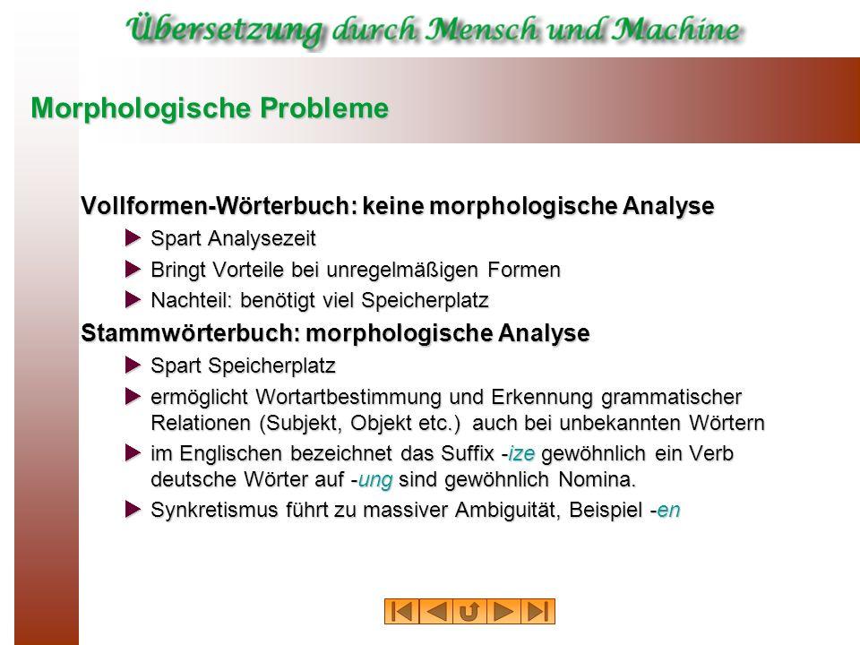 Morphologische Probleme Vollformen-Wörterbuch: keine morphologische Analyse Spart Analysezeit Spart Analysezeit Bringt Vorteile bei unregelmäßigen For