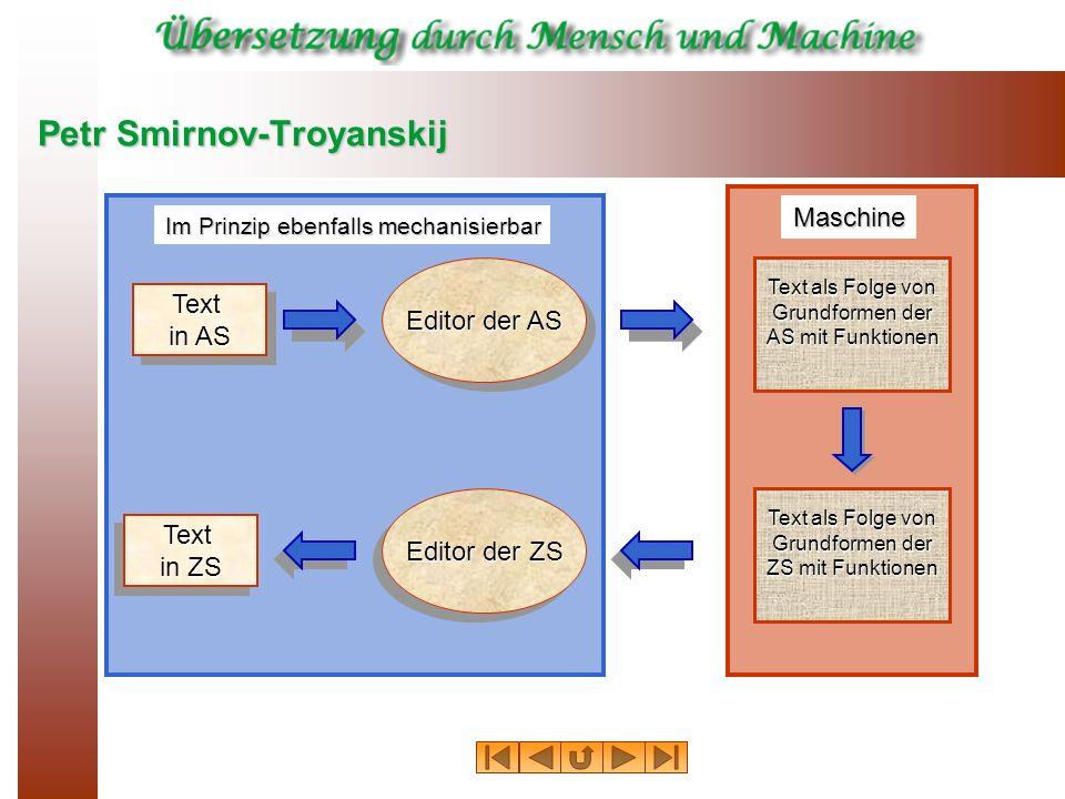 Im Prinzip ebenfalls mechanisierbar Maschine Petr Smirnov-Troyanskij Text in AS Text Text als Folge von Grundformen der AS mit Funktionen Text in ZS T