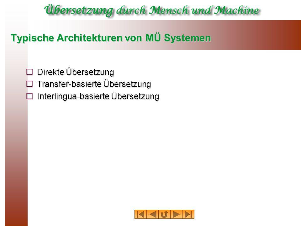 Typische Architekturen von MÜ Systemen Direkte Übersetzung Direkte Übersetzung Transfer-basierte Übersetzung Transfer-basierte Übersetzung Interlingua