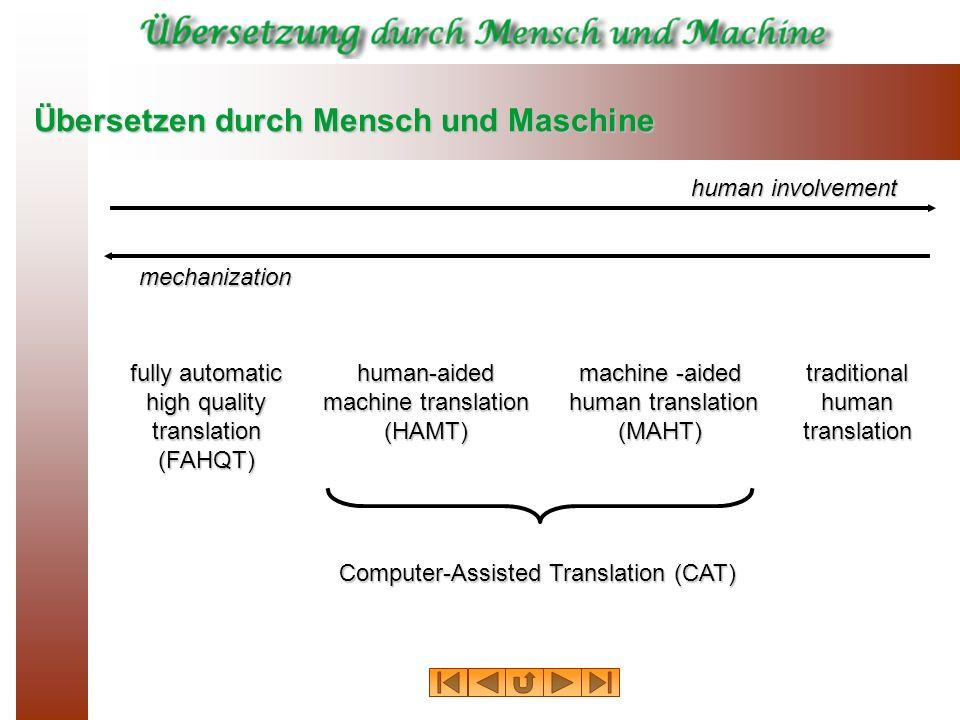 Übersetzen durch Mensch und Maschine fully automatic high quality translation (FAHQT) human-aided machine translation (HAMT) machine -aided human tran