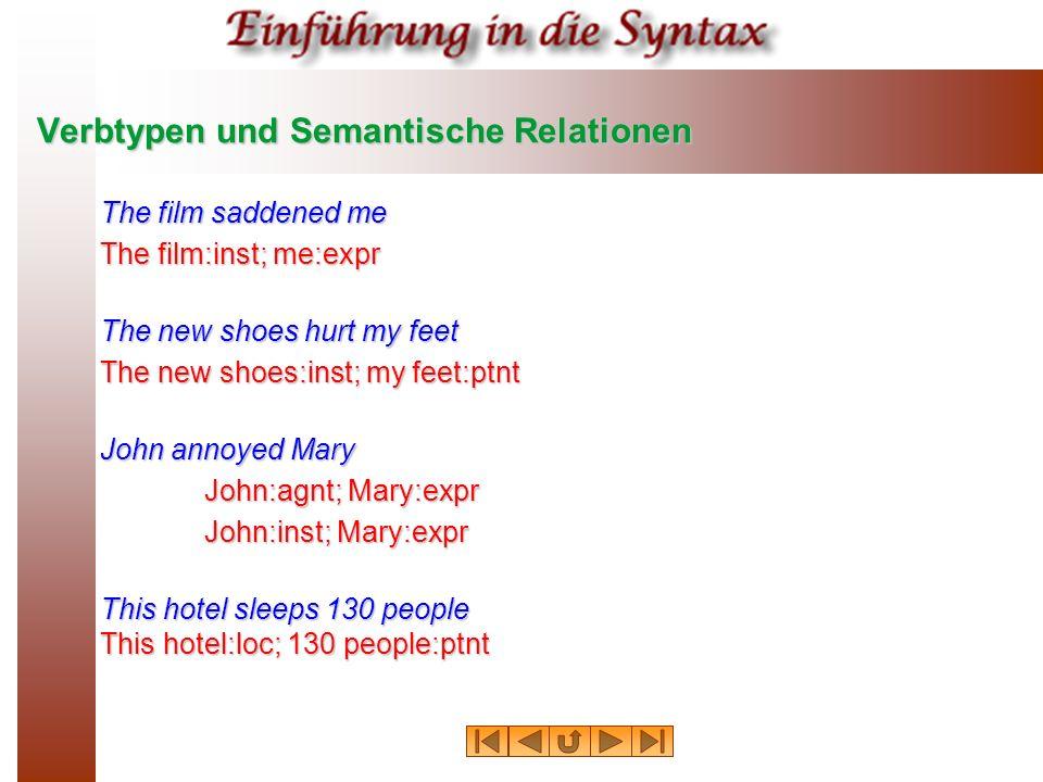 Verbtypen und Semantische Relationen The film saddened me The film:inst; me:expr The film:inst; me:expr The new shoes hurt my feet The new shoes:inst;