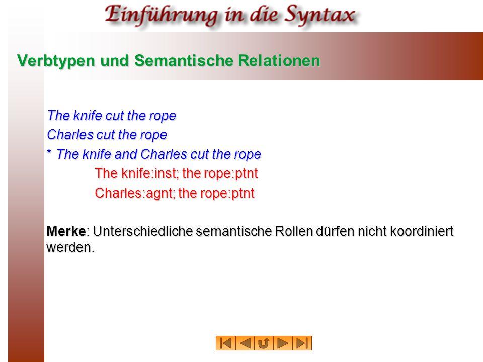 Verbtypen und Semantische Relationen The knife cut the rope Charles cut the rope * The knife and Charles cut the rope The knife:inst; the rope:ptnt Ch