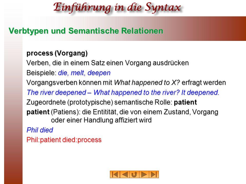 Verbtypen und Semantische Relationen process (Vorgang) Verben, die in einem Satz einen Vorgang ausdrücken Beispiele: die, melt, deepen Vorgangsverben