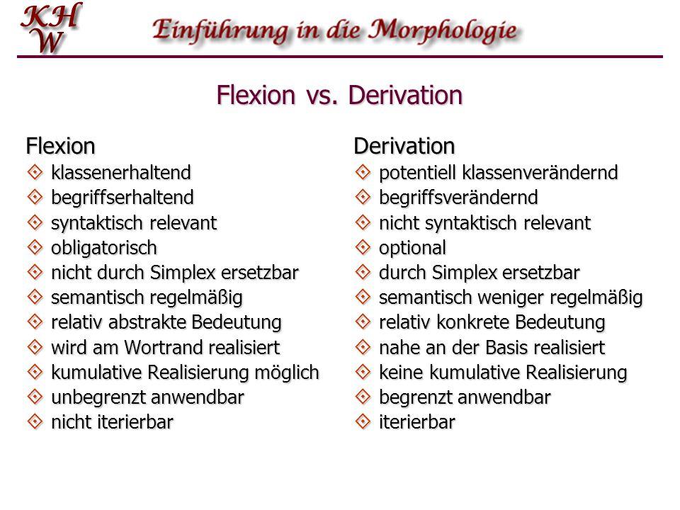 Flexion vs. Derivation Flexion klassenerhaltend klassenerhaltend begriffserhaltend begriffserhaltend syntaktisch relevant syntaktisch relevant obligat