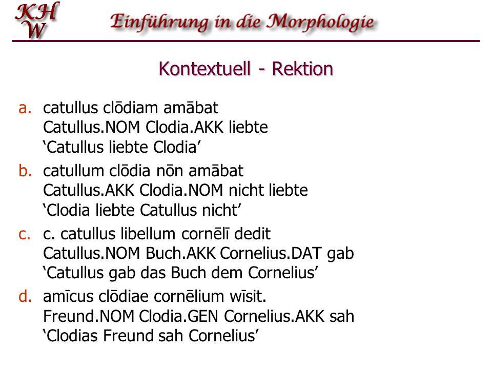 Kontextuell - Rektion a. a.catullus clōdiam amābat Catullus.NOM Clodia.AKK liebte Catullus liebte Clodia b. b.catullum clōdia nōn amābat Catullus.AKK
