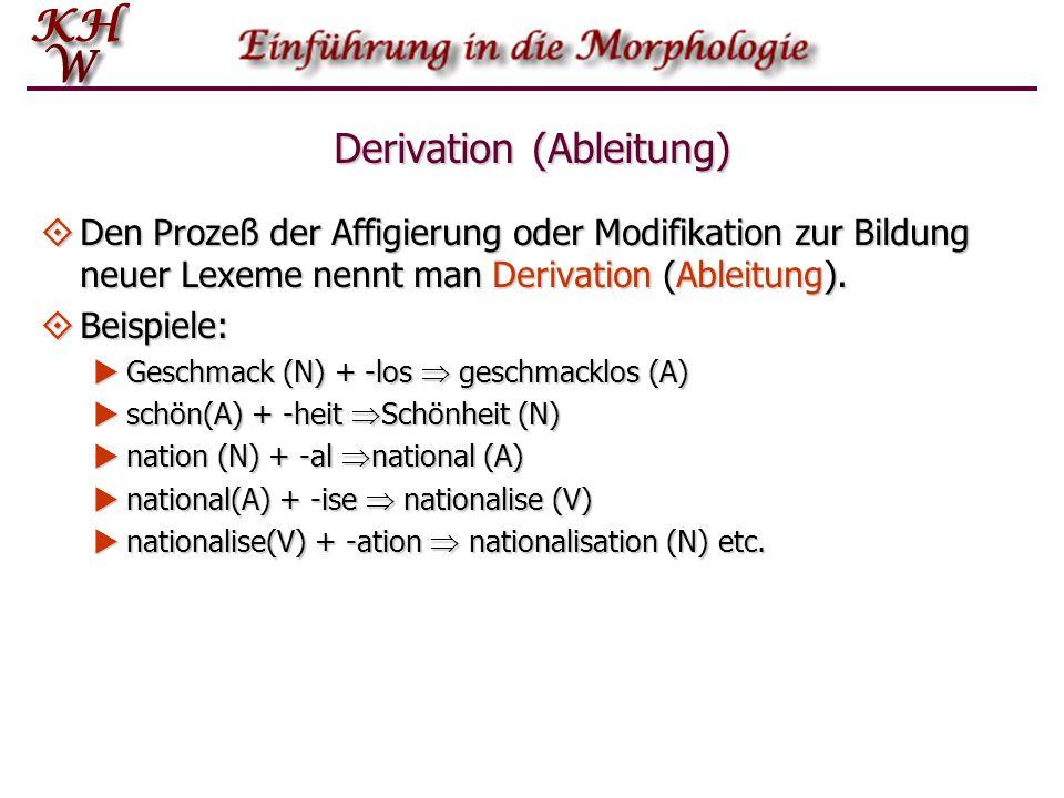 Derivation (Ableitung) Den Prozeß der Affigierung oder Modifikation zur Bildung neuer Lexeme nennt man Derivation (Ableitung). Den Prozeß der Affigier