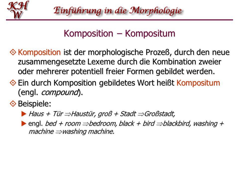 Komposition – Kompositum Komposition ist der morphologische Prozeß, durch den neue zusammengesetzte Lexeme durch die Kombination zweier oder mehrerer