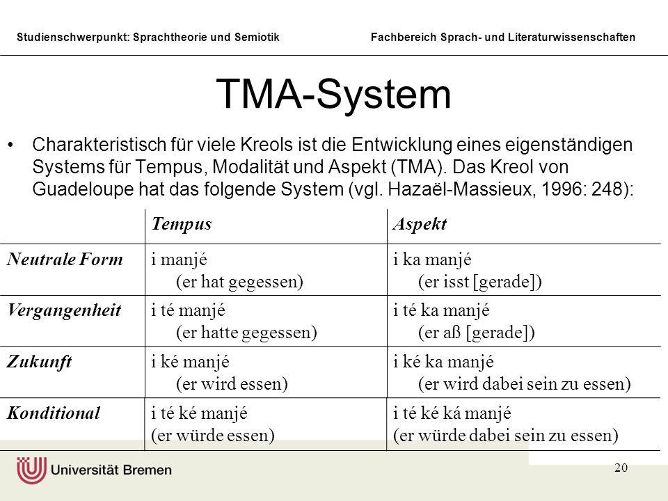 Studienschwerpunkt: Sprachtheorie und SemiotikFachbereich Sprach- und Literaturwissenschaften 20 TMA-System Charakteristisch für viele Kreols ist die