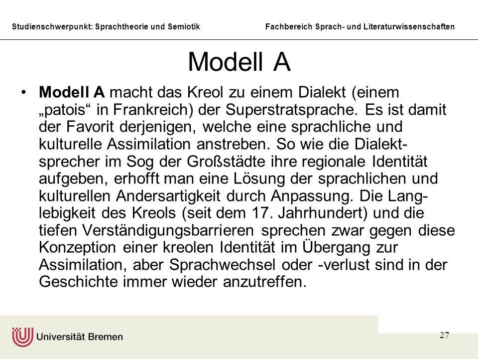 Studienschwerpunkt: Sprachtheorie und SemiotikFachbereich Sprach- und Literaturwissenschaften 27 Modell A Modell A macht das Kreol zu einem Dialekt (e