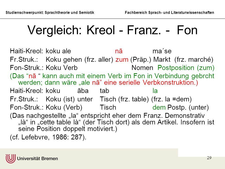 Studienschwerpunkt: Sprachtheorie und SemiotikFachbereich Sprach- und Literaturwissenschaften 29 Vergleich: Kreol - Franz. - Fon Haiti-Kreol: koku ale