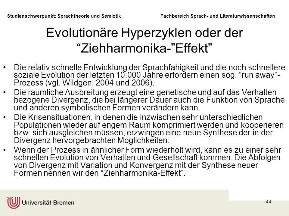 Studienschwerpunkt: Sprachtheorie und SemiotikFachbereich Sprach- und Literaturwissenschaften 44 Evolutionäre Hyperzyklen oder der Ziehharmonika-Effek
