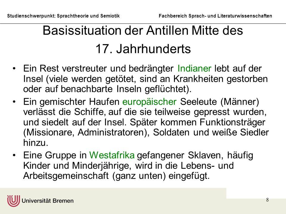 Studienschwerpunkt: Sprachtheorie und SemiotikFachbereich Sprach- und Literaturwissenschaften 29 Vergleich: Kreol - Franz.