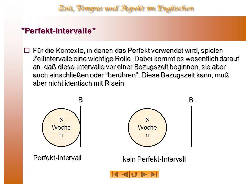 Perfekt-Intervalle Für die Kontexte, in denen das Perfekt verwendet wird, spielen Zeitintervalle eine wichtige Rolle.