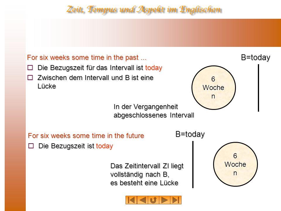 For six weeks some time in the past... Die Bezugszeit für das Intervall ist today Die Bezugszeit für das Intervall ist today Zwischen dem Intervall un