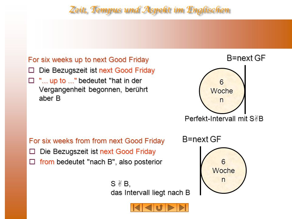 For six weeks up to next Good Friday Die Bezugszeit ist next Good Friday Die Bezugszeit ist next Good Friday