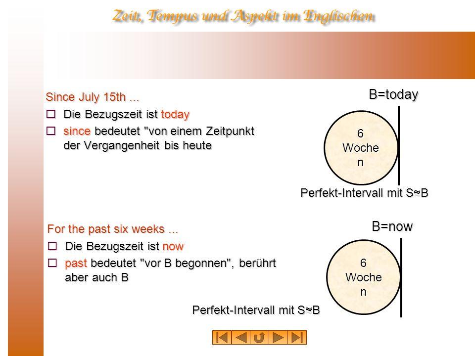 Since July 15th... Die Bezugszeit ist today Die Bezugszeit ist today since bedeutet