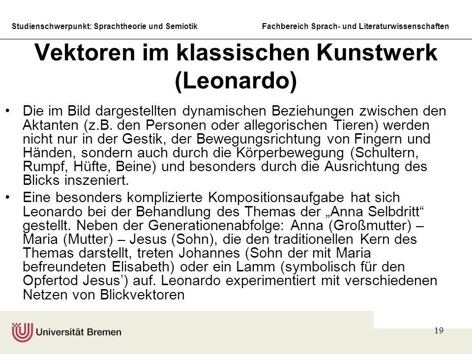 Studienschwerpunkt: Sprachtheorie und SemiotikFachbereich Sprach- und Literaturwissenschaften 19 Vektoren im klassischen Kunstwerk (Leonardo) Die im B