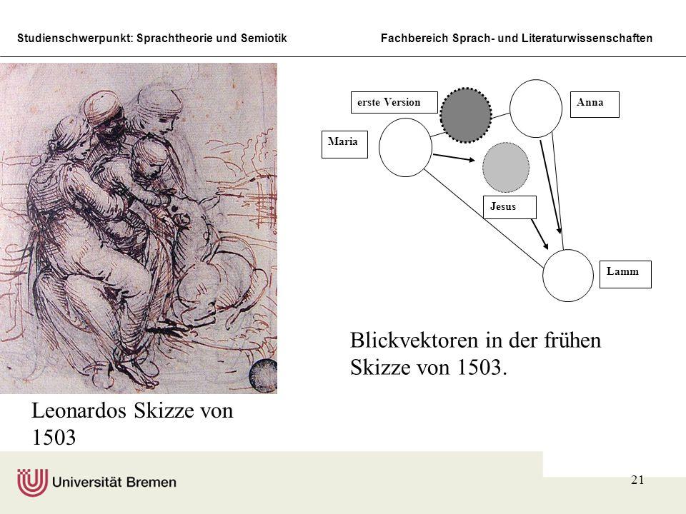 Studienschwerpunkt: Sprachtheorie und SemiotikFachbereich Sprach- und Literaturwissenschaften 21 Leonardos Skizze von 1503 Anna Maria Lamm erste Versi