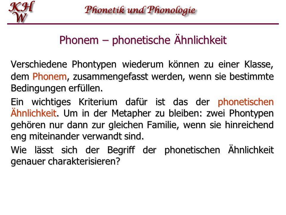 Phontyp Eine Klasse äquivalenter Phone ist ein Phontyp. Zwei Phone p 1 und p 2 sind Instanzen des gleichen Phontyps, wenn das eine als Wiederholung de
