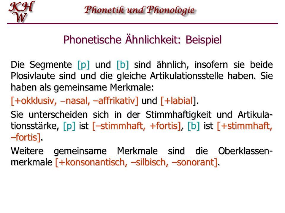 Phonetische Ähnlichkeit Phonetische Ähnlichkeit ist kein absoluter, sondern ein relativer Begriff. Wir haben im Kapitel über Phonetik gesehen, dass ma