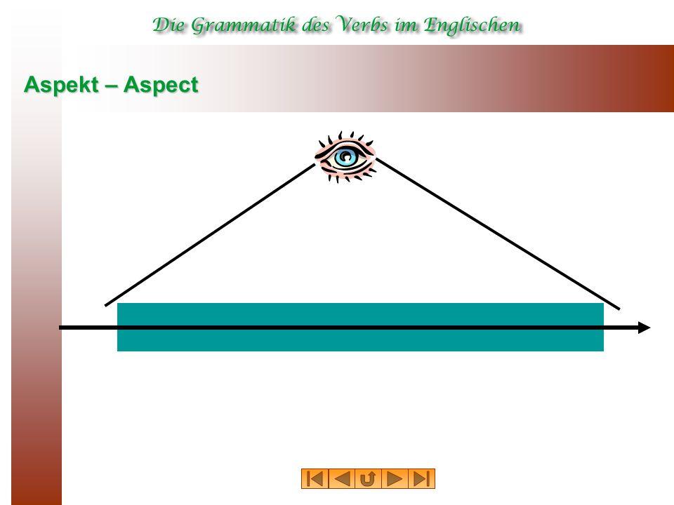 Durch die Verwendung des imperfektiven Aspekts wird ein Ereignis als unabgeschlossen, in seinem Ablauf nicht überschaubar bzw.