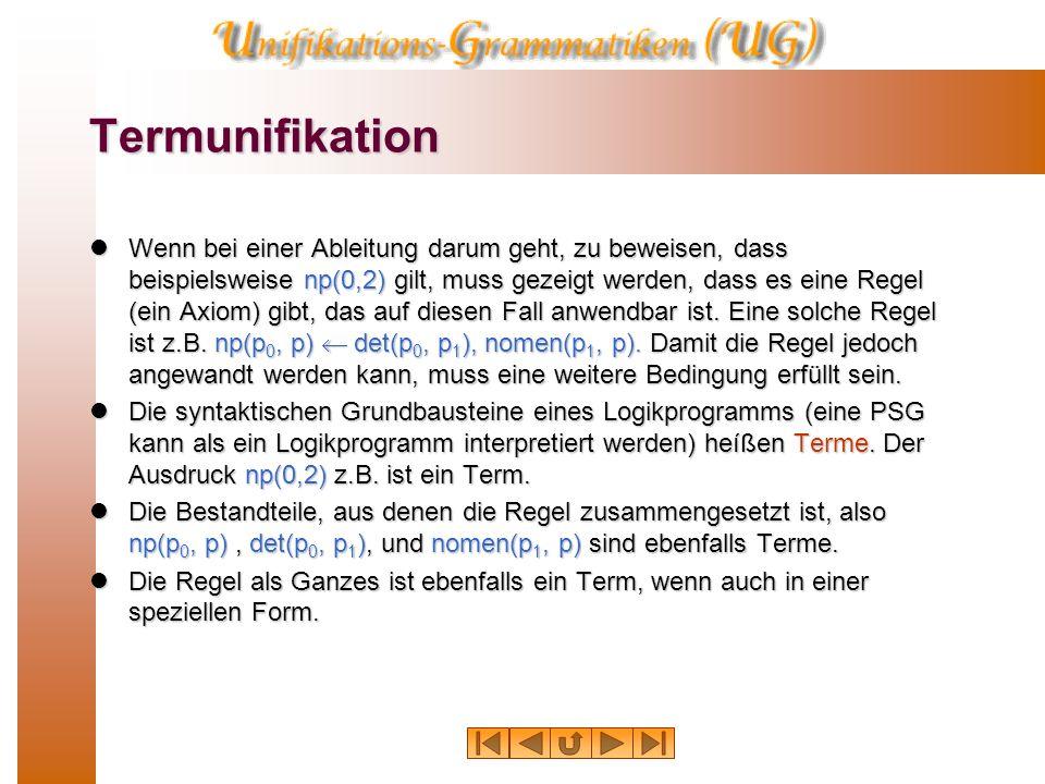 PSG als Deduktionssystem 11 thedogchasedthecat 01234 detnomenverbdetnomen np np vp satz Behauptung: Zwischen 0 und 5 liegt ein satz. det(0, 1) nomen(1