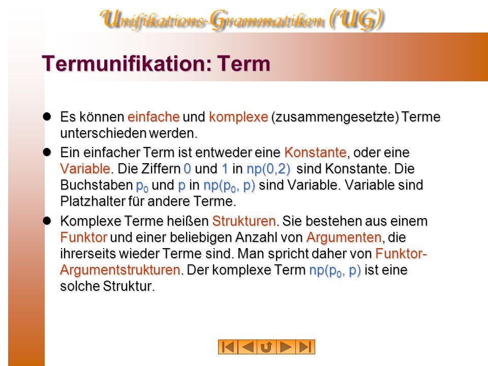 Termunifikation Wenn bei einer Ableitung darum geht, zu beweisen, dass beispielsweise np(0,2) gilt, muss gezeigt werden, dass es eine Regel (ein Axiom