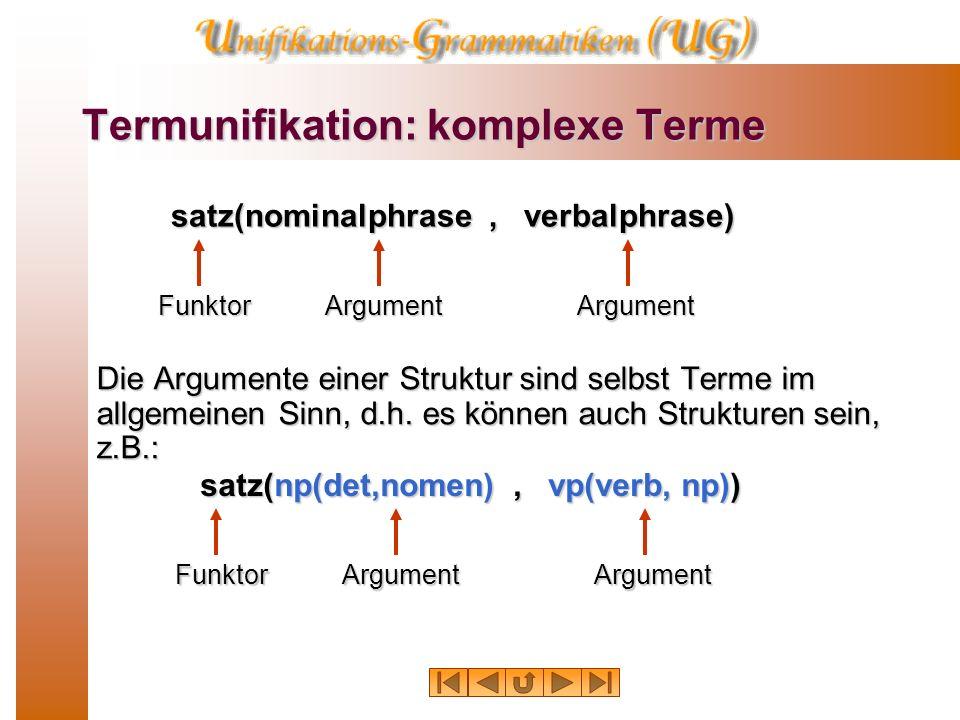 Termunifikation: Term Es können einfache und komplexe (zusammengesetzte) Terme unterschieden werden. Es können einfache und komplexe (zusammengesetzte