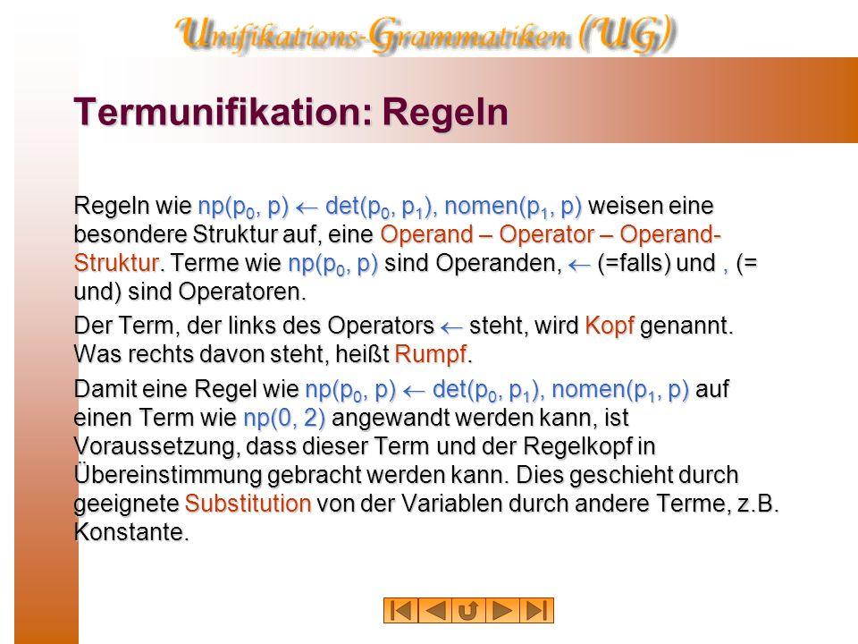 Termunifikation: komplexe Strukturen satz(np(det,nomen), vp(verb, np)) Funktor Argument Argument FunktorArgument Argument Funktor Argument Argument