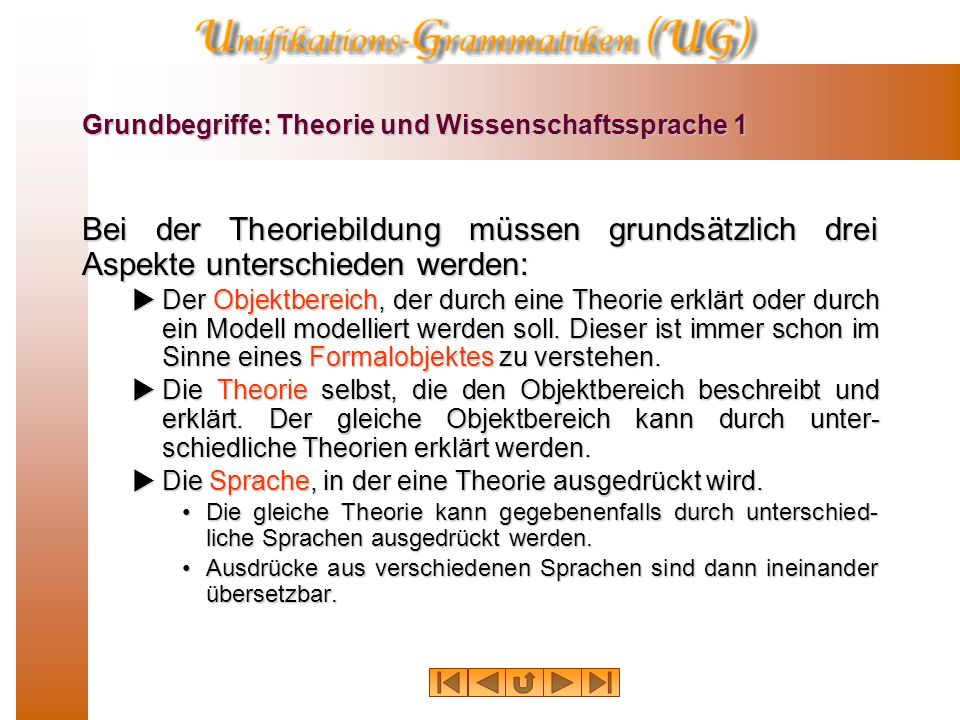 Theorie, Grammatik, Grammatiktheorie Grammatik Sprache Hypothese Sprachtheorie Theorie Erklärung Theoretisches Konstrukt Relation Kategorie Grammatikt
