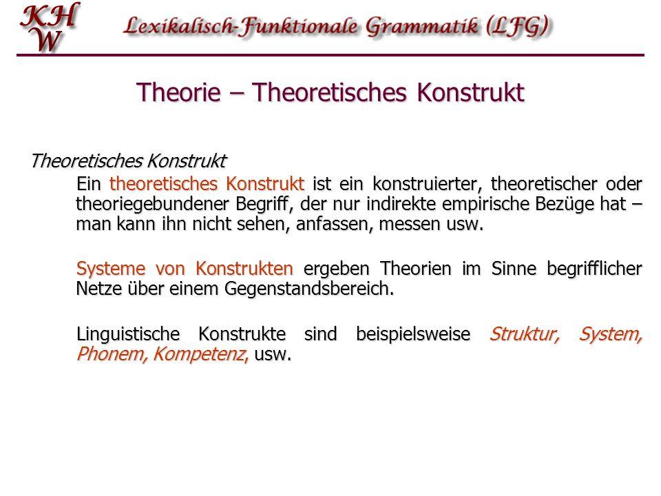 Theoretisches Konstrukt Ein theoretisches Konstrukt ist ein konstruierter, theoretischer oder theoriegebundener Begriff, der nur indirekte empirische