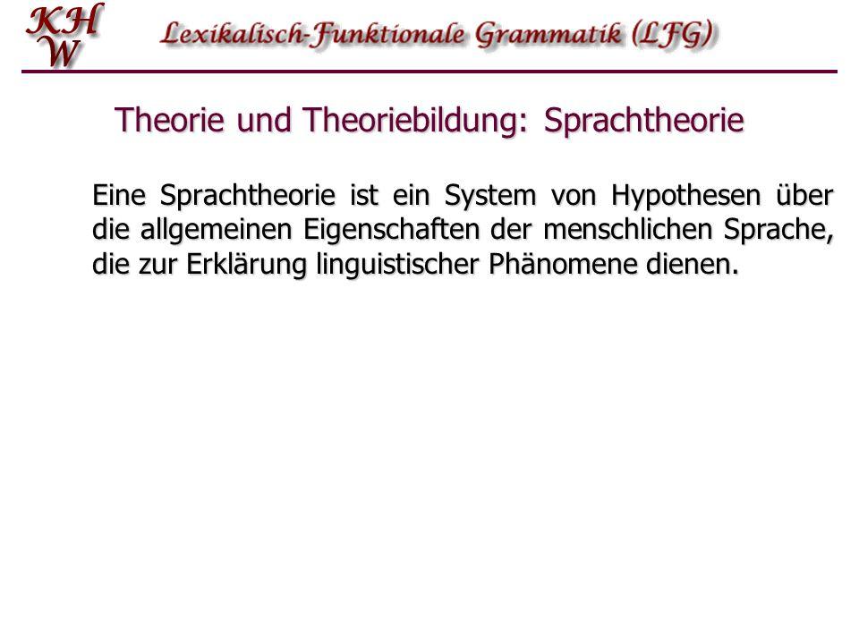 Theorie und Theoriebildung: Sprachtheorie Eine Sprachtheorie ist ein System von Hypothesen über die allgemeinen Eigenschaften der menschlichen Sprache