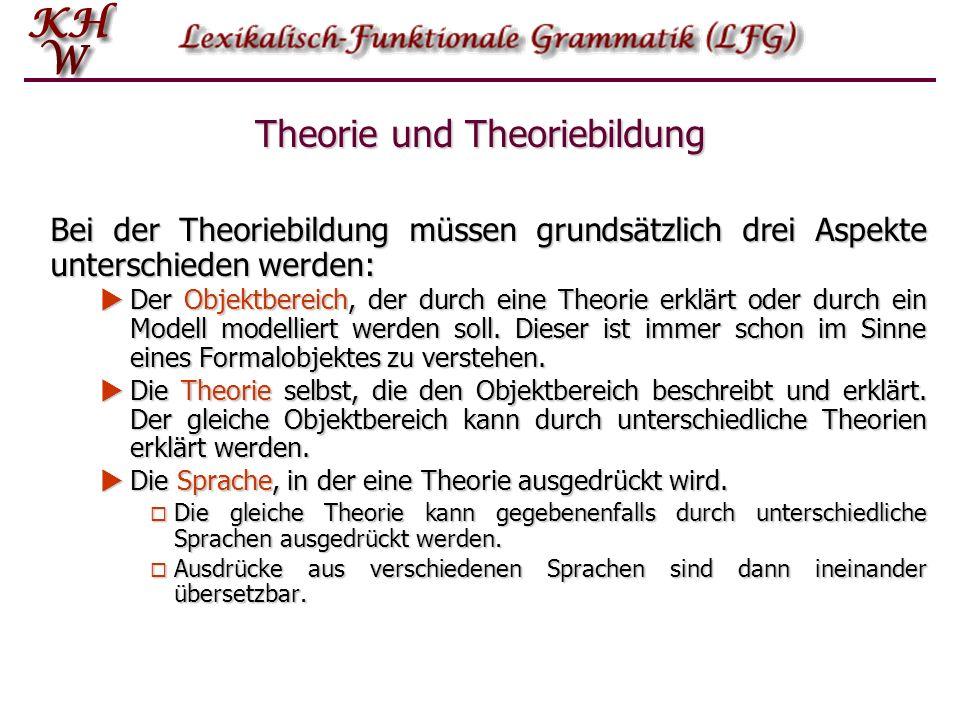Theorie und Theoriebildung Bei der Theoriebildung müssen grundsätzlich drei Aspekte unterschieden werden: Der Objektbereich, der durch eine Theorie er