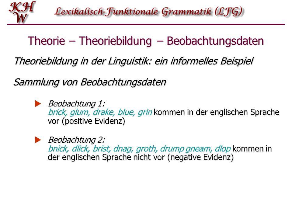 Theoriebildung in der Linguistik: ein informelles Beispiel Sammlung von Beobachtungsdaten Beobachtung 1: brick, glum, drake, blue, grin kommen in der