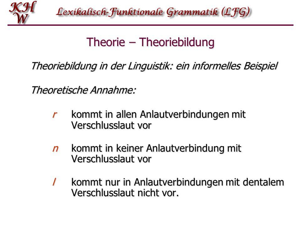 Theoriebildung in der Linguistik: ein informelles Beispiel Theoretische Annahme: rkommt in allen Anlautverbindungen mit Verschlusslaut vor n kommt in