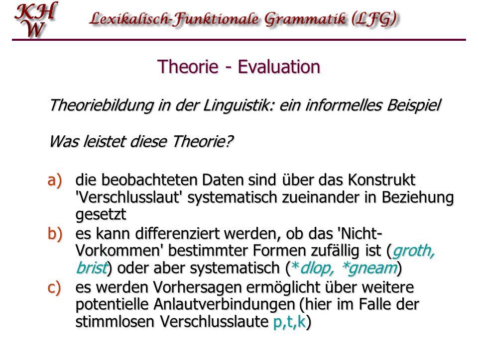Theoriebildung in der Linguistik: ein informelles Beispiel Was leistet diese Theorie? a)die beobachteten Daten sind über das Konstrukt 'Verschlusslaut
