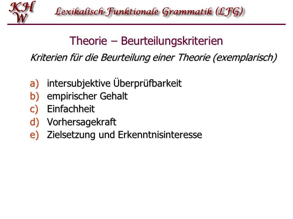 Kriterien für die Beurteilung einer Theorie (exemplarisch) a)intersubjektive Überprüfbarkeit b)empirischer Gehalt c)Einfachheit d)Vorhersagekraft e)Zi