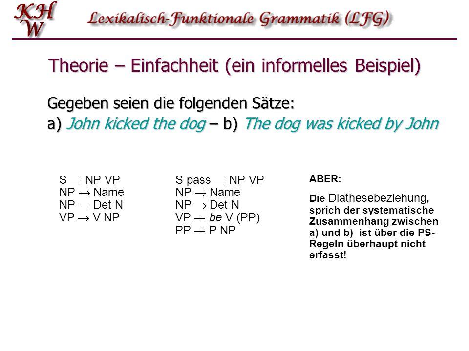 Gegeben seien die folgenden Sätze: a) John kicked the dog – b) The dog was kicked by John Theorie – Einfachheit (ein informelles Beispiel) S NP VP NP