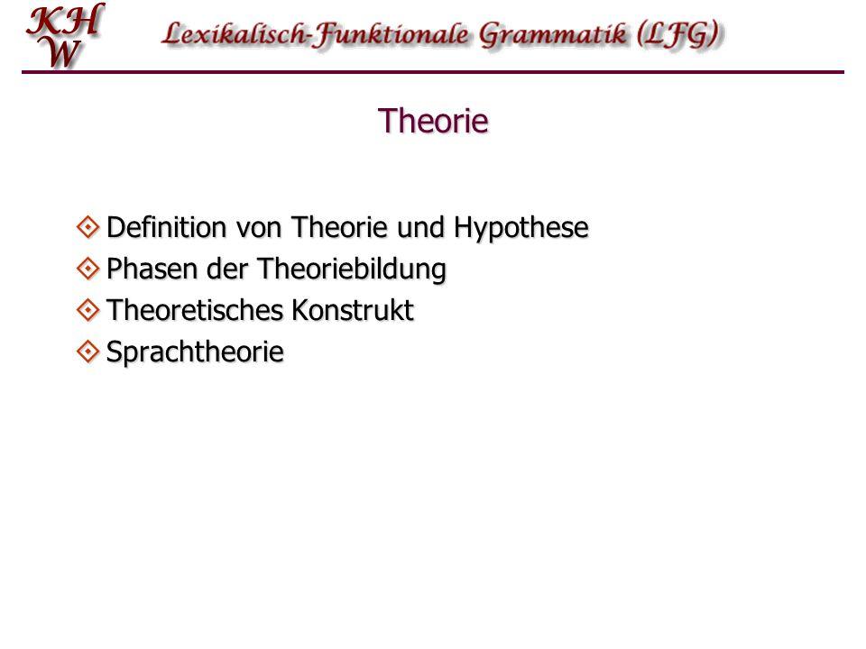 Theorie und Theoriebildung: Theorie und Hypothese Theorie Eine Theorie ist ein System von Hypothesen oder eine Menge von solchen Systemen, die zur Erklärung bestimmter Phänomenenbereiche entwickelt werden.