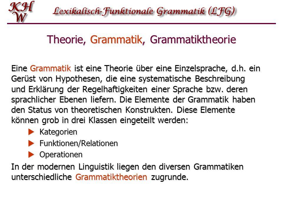 Theorie, Grammatik, Grammatiktheorie Eine Grammatik ist eine Theorie über eine Einzelsprache, d.h. ein Gerüst von Hypothesen, die eine systematische B