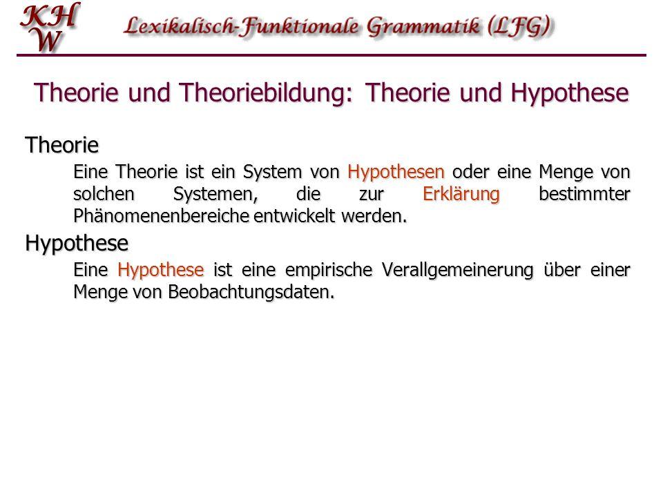 Theorie und Theoriebildung: Theorie und Hypothese Theorie Eine Theorie ist ein System von Hypothesen oder eine Menge von solchen Systemen, die zur Erk